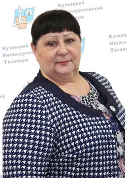 Фельдман Светлана Николаевна