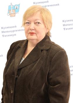 Гокова Ирина Геннадьевна