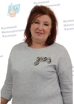 Миронова Ирина Николаевна