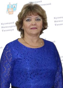 Сорокина Галина Николаевна