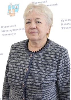 Волковинская Нина Павловна